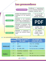 2. los pronombres.pdf