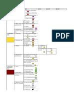 EPA Legend Colours Corine Data
