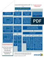 MARPOL Annex V - Poster.pdf