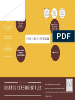 Mapa mental diseños experimentales