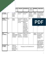 Cuadro Recursos Administrativos (1)