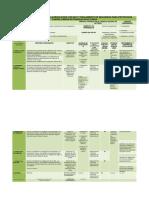Modulo de Identificación de Peligros y Valoración de Riesgos