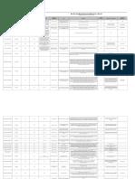 5. Matriz Requisitos Legal 2018