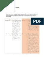 Estructuras Anatomicas y Quimicas