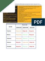 Clasificaciones de Categoría IEC