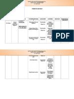 Curriculum Map Tle 7
