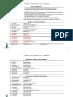 01 - IJF Academy Course Level 1 Nage-waza All Subjects