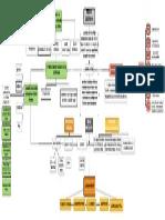 Mapa Conceptual Riesgo Electrico