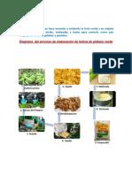 Mil Diagrama Del Proceso de Produccion de Harina de Platano