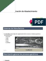 Tipos de Sistemas de Fabricación