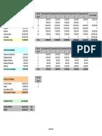Planillas financieras