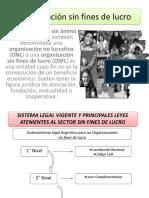 Organización No Gubernamental