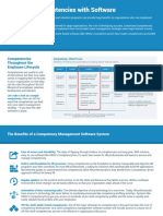 Managing Competencies With Software