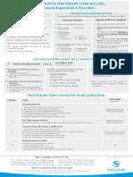 B) Document Requirement List & Procedure