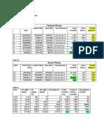 Decision Sheet - LAVA - Case Study