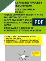 Zinc Coating Problem