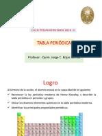 (4) Tabla Periodica