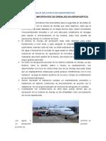Drenaje de Aeropuertos