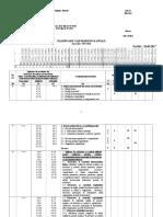 m1 x Sc.prof. Planificare Anuala