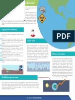 Infografia cultura ambiental