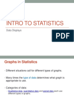 Data displays in statistics