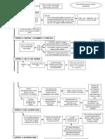 Mapa conceptual - ética para amador(1).docx