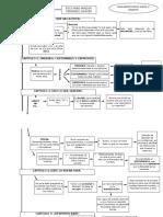 Mapa conceptual - ética para amador.docx