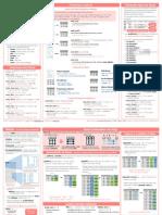 Cheat Sheet R - Importación de Datos