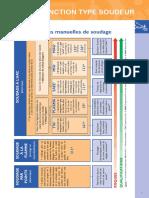 soudeur_version_BAT.pdf
