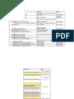 Cronograma Curso PDOT y SIG(1)