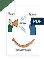 ciclo comunicacion