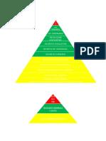 triangulo de kelsen