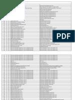 CABO PID MODOS OBDII.pdf