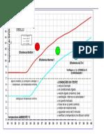 grafico eficiência 40.pdf