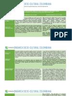 Plantilla Cuadro Comparativo Cultura - Dinamica socio cultural
