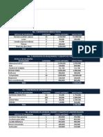 Consolidado Evaluacion de Proyectos Grupo 250