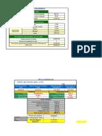Coches Cálculo en Excel