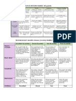 Movie Review Rubric 40 Points