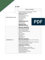 Syllabus of IIT JAM 2020