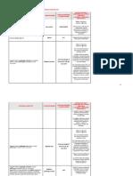 TABELLA+COMPLESSIVA+DELLE+ESENZIONI+PER+L'ASSISTENZA+FARMACEUTICA-20190304