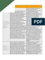 API 1 D.privado.