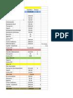Matriz de presupuesto