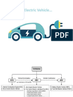 Electric Vehicle PPT