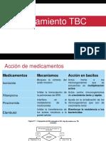tratamiento tbc