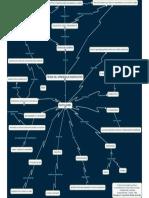 Mapa Conceptual Teoria Del Aprendizaje Significativo