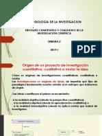 METODOLOGIA DE LA INVESTIGACION  SEMANA 2 2019-I.pptx