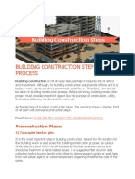 Building Construction Step by Step Process