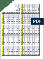Tabla en PDF