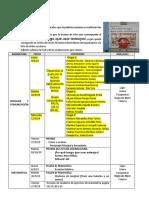 Septiembre Planificacion de Evaluaciones