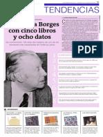 Recordar a Borges en cinco libros y ocho datos